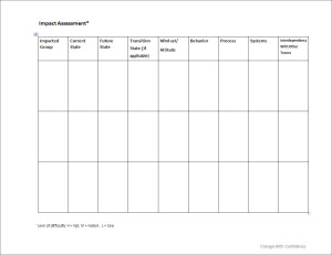 Impact assessment change with confidence for Change impact assessment template